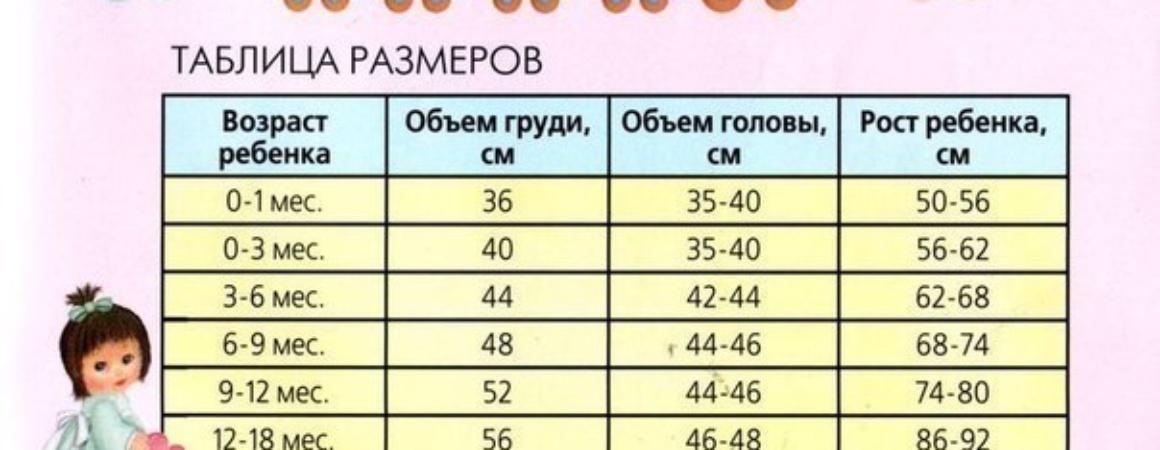 Таблица размеров ребенка