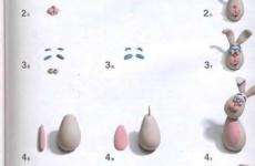 Как лепить зайца из пластилина?